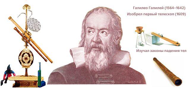 первый телескоп итальянского ученого Галилео Галилея