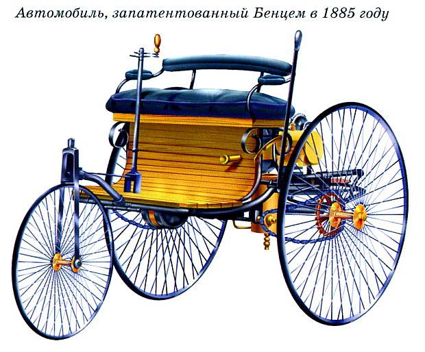 Так выглядел автомобиль в конце 19 века.