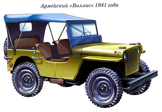 """Армейский """"Виллис"""" образца 1941 года."""