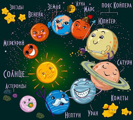 Смешные картинки для детей - планеты Солнечной системы