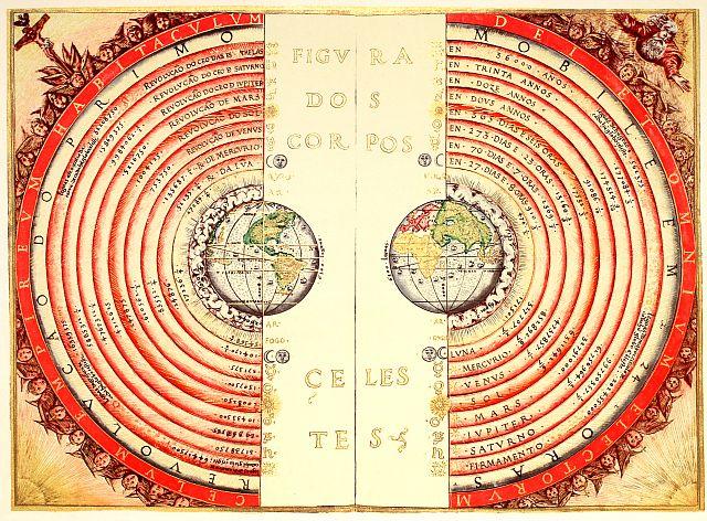 Геоцентрическая теория мироздания Клавдия Птолемея