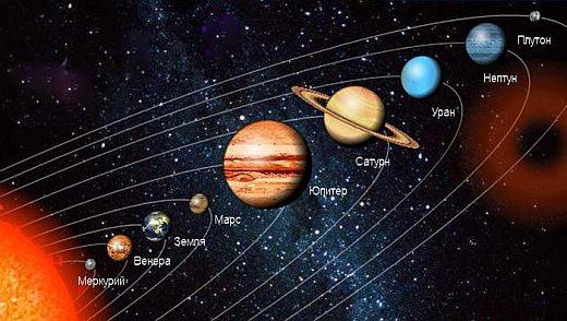 расположение планет в солнечной системе