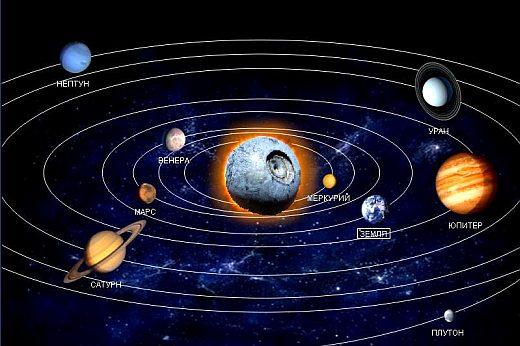 Правда, что у каждого дня недели есть планета покровитель